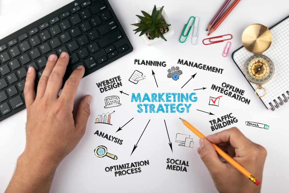 Top marketing strategies for 2021